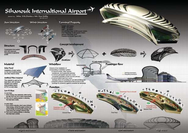 Airport board.jpg